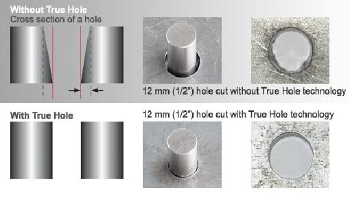 Hnc 4000 True Hole Hd High Definition Precision Cnc Plasma